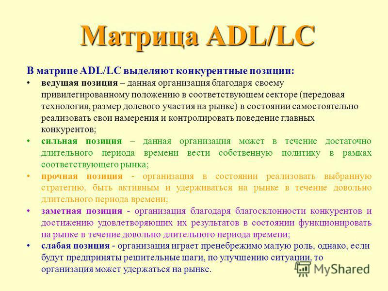 Матрица ADL/LC В матрице ADL/LC выделяют конкурентные позиции: ведущая позиция – данная организация благодаря своему привилегированному положению в соответствующем секторе (передовая технология, размер долевого участия на рынке) в состоянии самостоят
