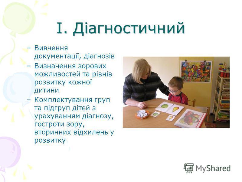 І. Діагностичний –Вивчення документації, діагнозів –Визначення зорових можливостей та рівнів розвитку кожної дитини –Комплектування груп та підгруп дітей з урахуванням діагнозу, гостроти зору, вторинних відхилень у розвитку