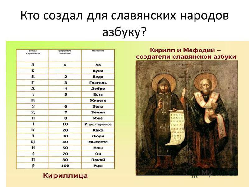 Кто создал для славянских народов азбуку?