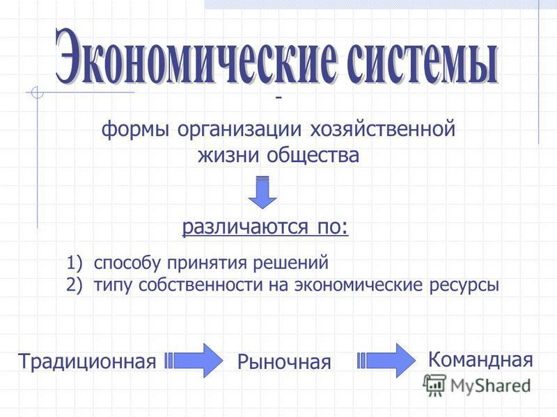 - формы организации хозяйственной жизни общества 1)способу принятия решений 2)типу собственности на экономические ресурсы различаются по: Традиционная Рыночная Командная