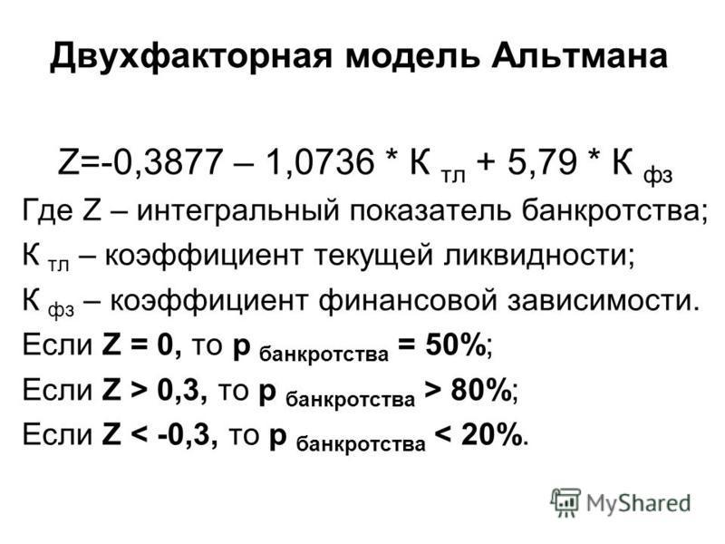 Двухфакторная модель Альтмана Z=-0,3877 – 1,0736 * К тл + 5,79 * К фз Где Z – интегральный показатель банкротства; К тл – коэффициент текущей ликвидности; К фз – коэффициент финансовой зависимости. Если Z = 0, то р банкротства = 50%; Если Z > 0,3, то