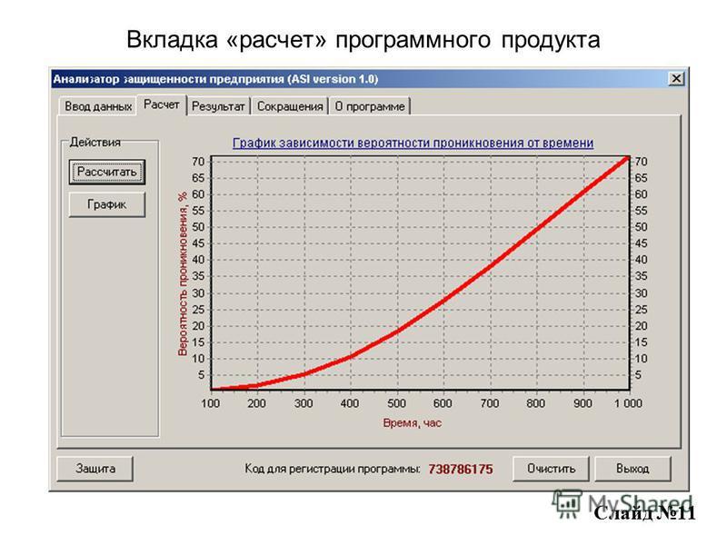 Вкладка «расчет» программного продукта Слайд 11