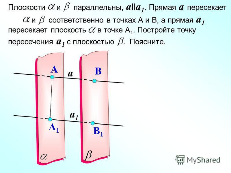 a a1a1 A A1A1 B B1B1 Плоскости и параллельны, a II a 1. Прямая a пересекает и соответственно в точках А и В, а прямая a 1 пересекает плоскость в точке А 1. Постройте точку пересечения a 1 с плоскостью. Поясните.