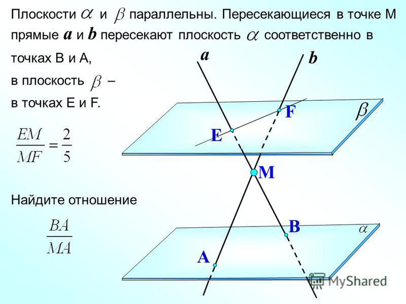 Плоскости и параллельны. Пересекающиеся в точке М прямые a и b пересекают плоскость соответственно в точках В и А, в плоскость – в точках Е и F. a b A Е B М F Найдите отношение