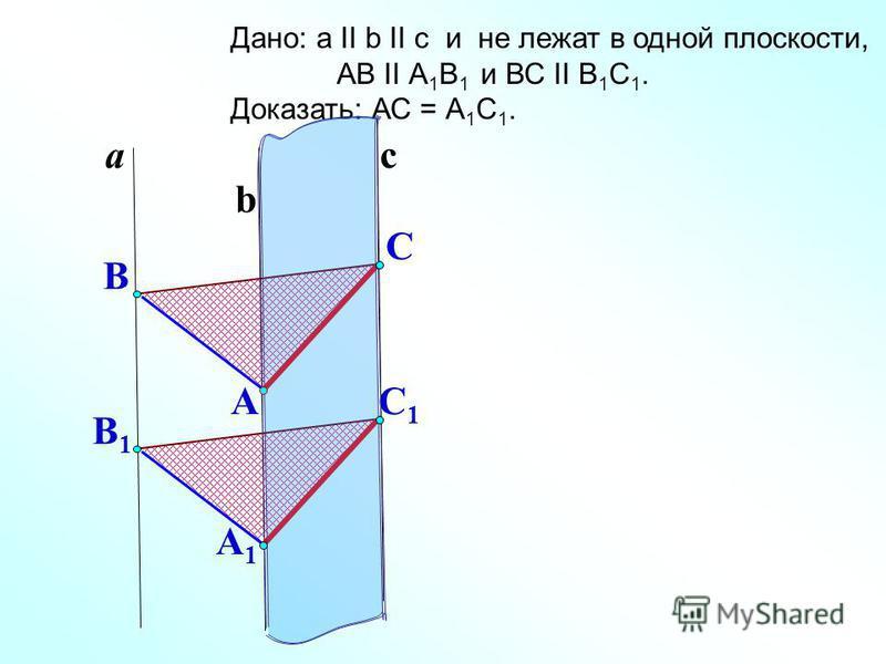 C1C1 a b Дано: a II b II c и не лежат в одной плоскости, АВ II А 1 В 1 и ВС II B 1 C 1. Доказать: АС = А 1 С 1. B1B1 A1A1 c C B A