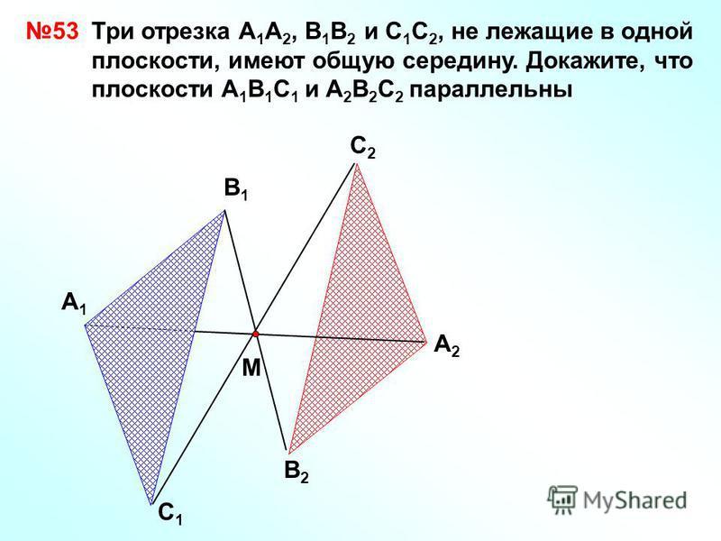 А1А1 В1В1 С1С1 А2А2 С2С2 В2В2 53 М Три отрезка А 1 А 2, В 1 В 2 и С 1 С 2, не лежащие в одной плоскости, имеют общую середину. Докажите, что плоскости А 1 В 1 С 1 и А 2 В 2 С 2 параллельны