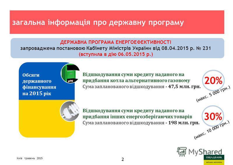 Киев, март 2015 годаСтратегия развития Ощадбанк Обсяги державного фінансування на 2015 рік Відшкодування суми кредиту наданого на придбання котла альтернативного газовому Сума запланованого відшкодування - 47,5 млн. грн. Відшкодування суми кредиту на
