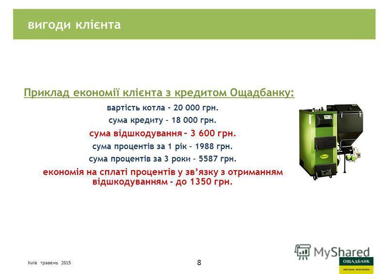 Киев, март 2015 годаСтратегия развития Ощадбанк вигоди клієнта Приклад економії клієнта з кредитом Ощадбанку: вартість котла - 20 000 грн. сума кредиту – 18 000 грн. сума відшкодування – 3 600 грн. сума процентів за 1 рік – 1988 грн. сума процентів з