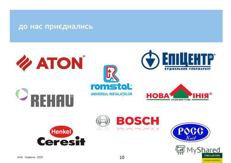 Киев, март 2015 годаСтратегия развития Ощадбанк Київ квітень 2015 до нас приєднались Київ травень 2015 10