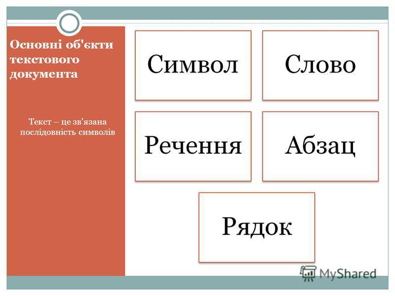 Основні об'єкти текстового документа Текст – це зв'язана послідовність символів