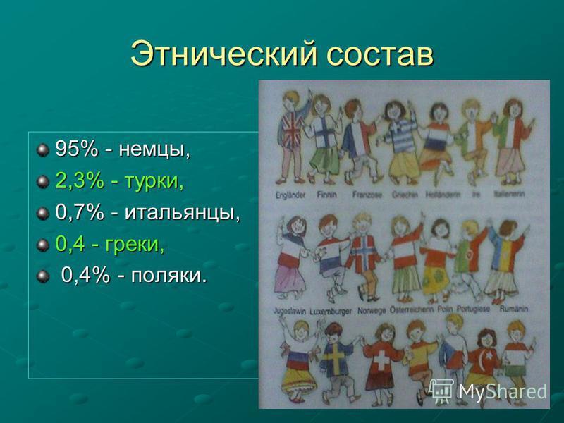 Этнический состав 95% - немцы, 2,3% - турки, 0,7% - итальянцы, 0,4 - греки, 0,4% - поляки. 0,4% - поляки.
