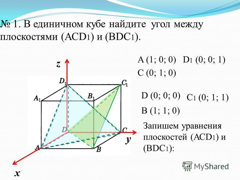 1. В единичном кубе найдите угол между плоскостями (АСD 1 ) и (ВDC 1 ). х у z A (1; 0; 0) C (0; 1; 0) D 1 (0; 0; 1) Запишем уравнения плоскостей (АСD 1 ) и (BDC 1 ): D (0; 0; 0) B (1; 1; 0) C 1 (0; 1; 1)