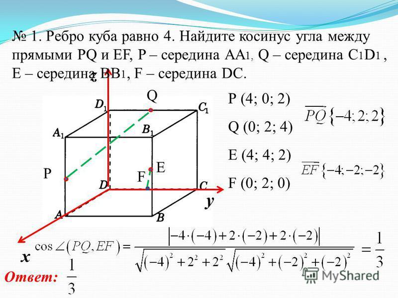 х у z 1. Ребро куба равно 4. Найдите косинус угла между прямыми PQ и EF, P – середина АА 1, Q – середина С 1 D 1, Е – середина ВВ 1, F – середина DC. P Q E F Р (4; 0; 2) Q (0; 2; 4) E (4; 4; 2) F (0; 2; 0) Ответ: