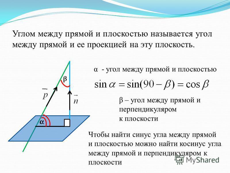 α β α - угол между прямой и плоскостью β – угол между прямой и перпендикуляром к плоскости Чтобы найти синус угла между прямой и плоскостью можно найти косинус угла между прямой и перпендикуляром к плоскости Углом между прямой и плоскостью называется