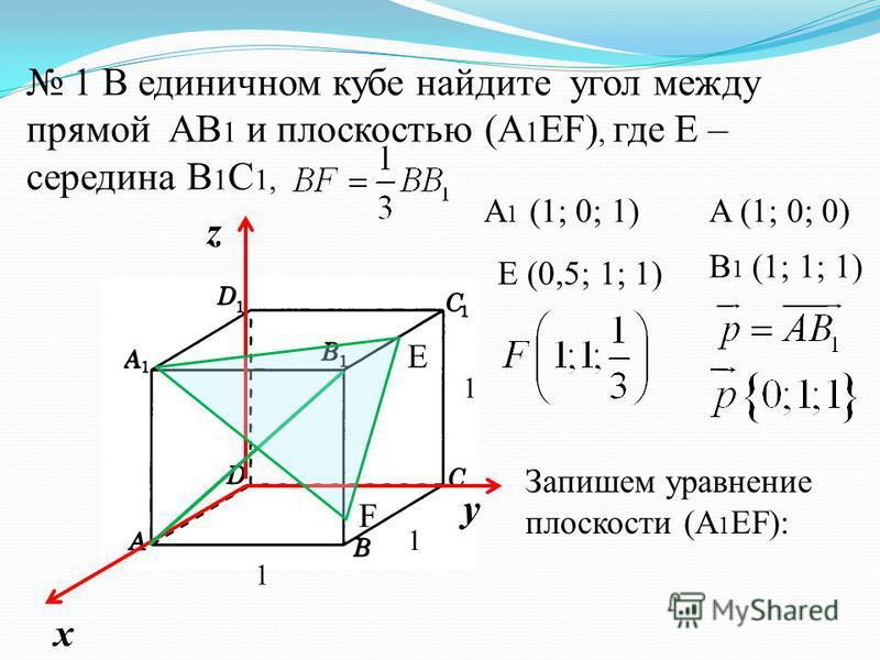 х у z 1 В единичном кубе найдите угол между прямой AВ 1 и плоскостью (А 1 EF), где Е – середина В 1 С 1, 1 1 1 F E A 1 (1; 0; 1) Е (0,5; 1; 1) A (1; 0; 0) B 1 (1; 1; 1) Запишем уравнение плоскости (А 1 EF):