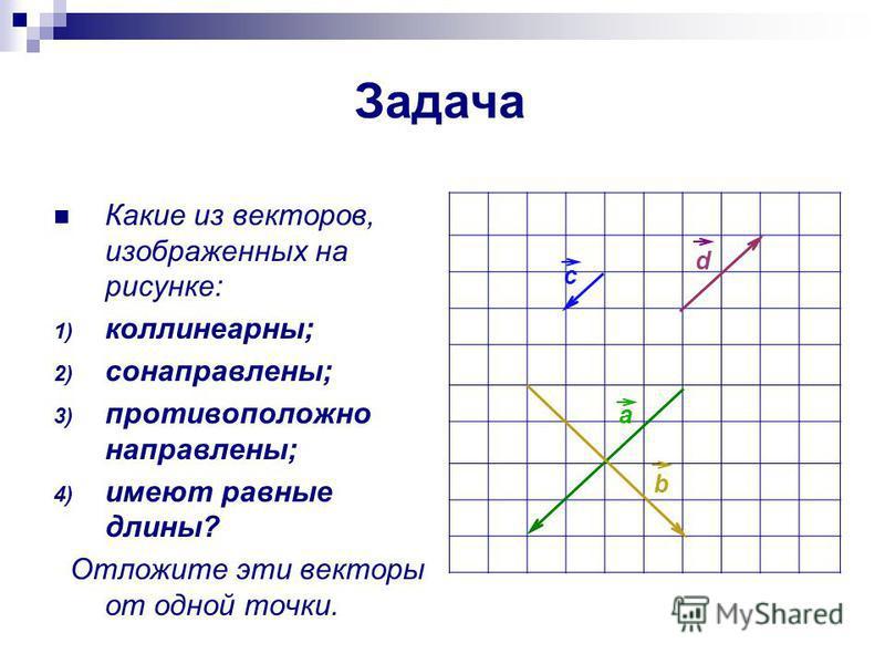 Задача Какие из векторов, изображенных на рисунке: 1) коллинеарный; 2) сонаправлены; 3) противоположно направлены; 4) имеют равные длины? Отложите эти векторы от одной точки. a b d c