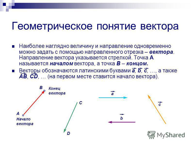 Геометрическое понятие вектора Наиболее наглядно величину и направление одновременно можно задать с помощью направленного отрезка – вектора. Направление вектора указывается стрелкой. Точка A называется началом вектора, а точка B – концом. Векторы обо