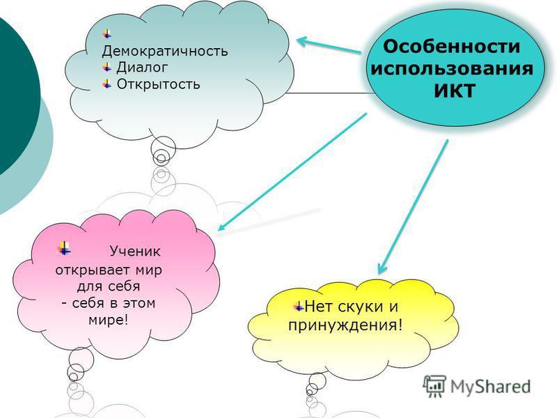 Особенности использования ИКТ Особенности использования ИКТ