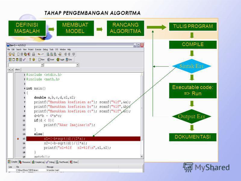 TAHAP PENGEMBANGAN ALGORITMA 12 DEFINISI MASALAH MEMBUAT MODEL RANCANG ALGORITMA TULIS PROGRAM COMPILE Sintak Err Executable code: => Run Output Err DOKUMEN TASI