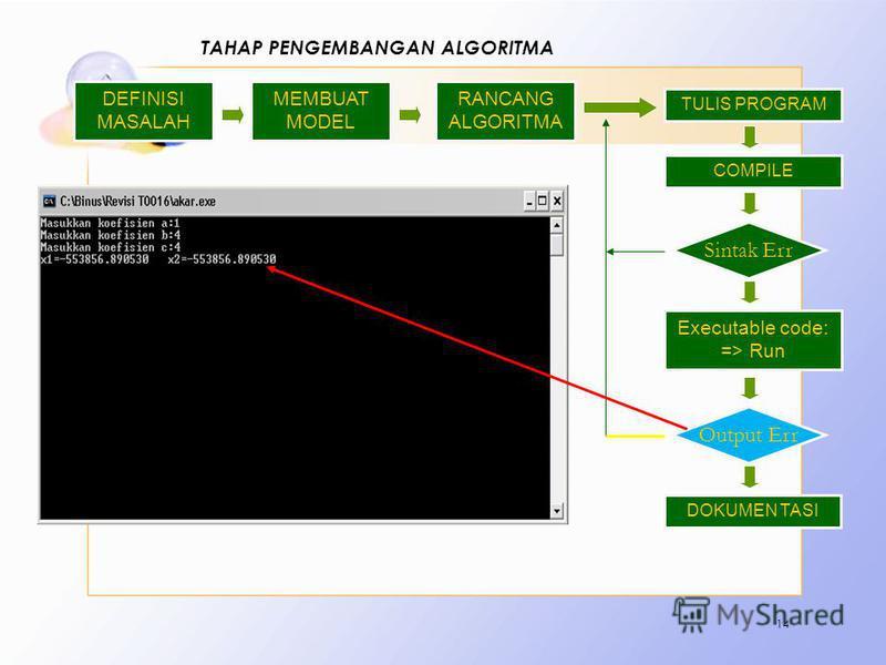TAHAP PENGEMBANGAN ALGORITMA 14 DEFINISI MASALAH MEMBUAT MODEL RANCANG ALGORITMA TULIS PROGRAM COMPILE Sintak Err Executable code: => Run Output Err DOKUMEN TASI