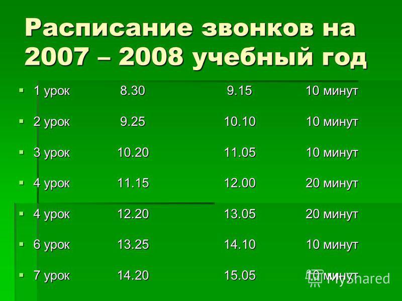 Расписание звонков на 2007 – 2008 учебный год 1 урок 8.30 9.15 10 минут 1 урок 8.30 9.15 10 минут 2 урок 9.25 10.10 10 минут 2 урок 9.25 10.10 10 минут 3 урок 10.20 11.05 10 минут 3 урок 10.20 11.05 10 минут 4 урок 11.15 12.00 20 минут 4 урок 11.15 1
