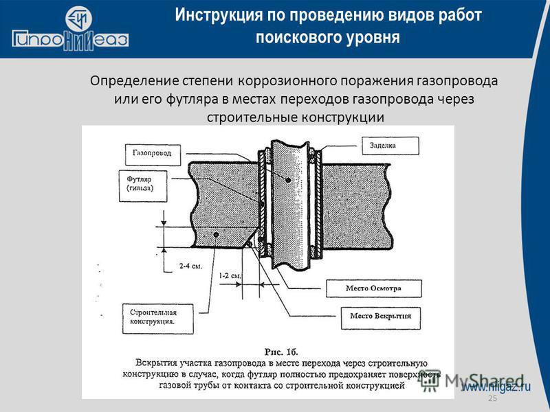 25 Инструкция по проведению видов работ поискового уровня Определение степени коррозионного поражения газопровода или его футляра в местах переходов газопровода через строительные конструкции