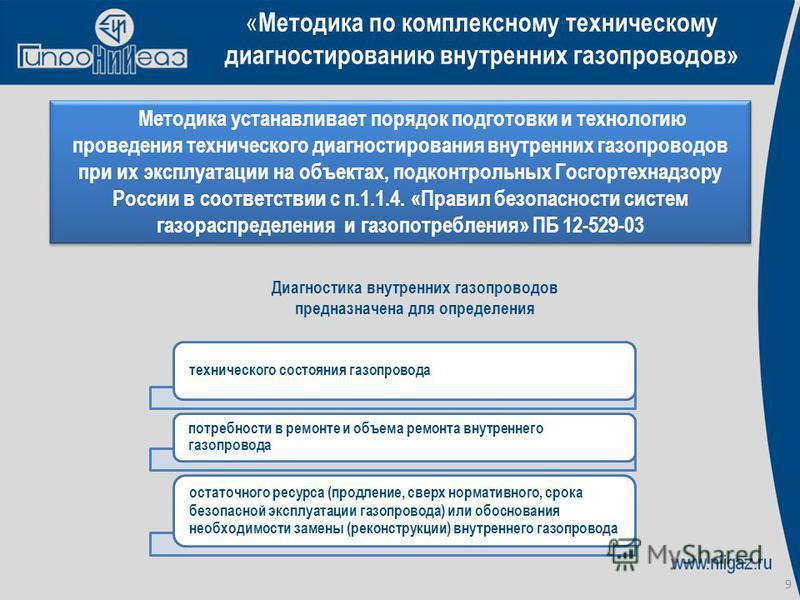 9 « Методика по комплексному техническому диагностированию внутренних газопроводов» Методика устанавливает порядок подготовки и технологию проведения технического диагностирования внутренних газопроводов при их эксплуатации на объектах, подконтрольны