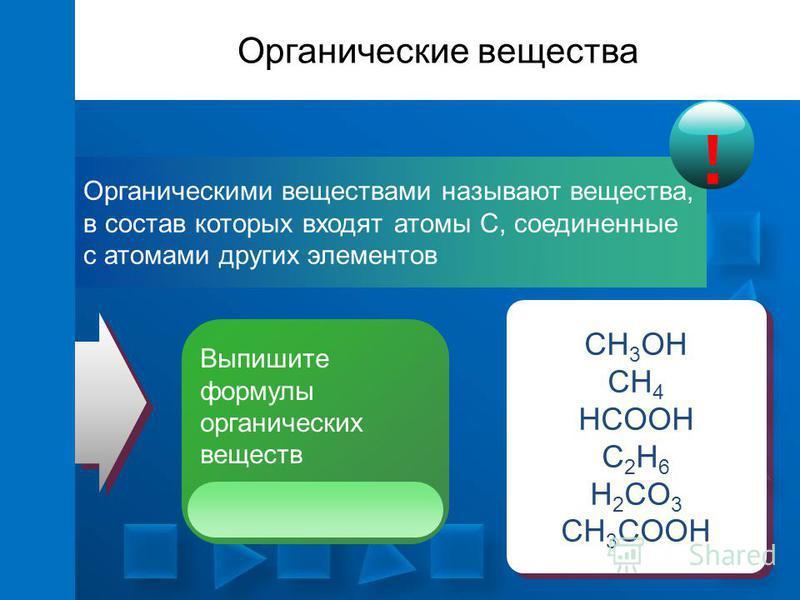Органические вещества Органическими веществами называют вещества, в состав которых входят атомы С, соединенные с атомами других элементов ! CH 3 OH CH 4 HCOOH C 2 H 6 H 2 CO 3 CH 3 COOH CH 3 OH CH 4 HCOOH C 2 H 6 H 2 CO 3 CH 3 COOH Выпишите формулы о