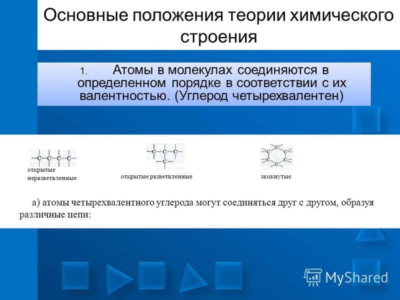 1. Атомы в молекулах соединяются в определенном порядке в соответствии с их валентностью. (Углерод четырехвалентен) а) атомы четырехвалентного углерода могут соединяться друг с другом, образуя различные цепи: открытые неразветвленные открытые разветв