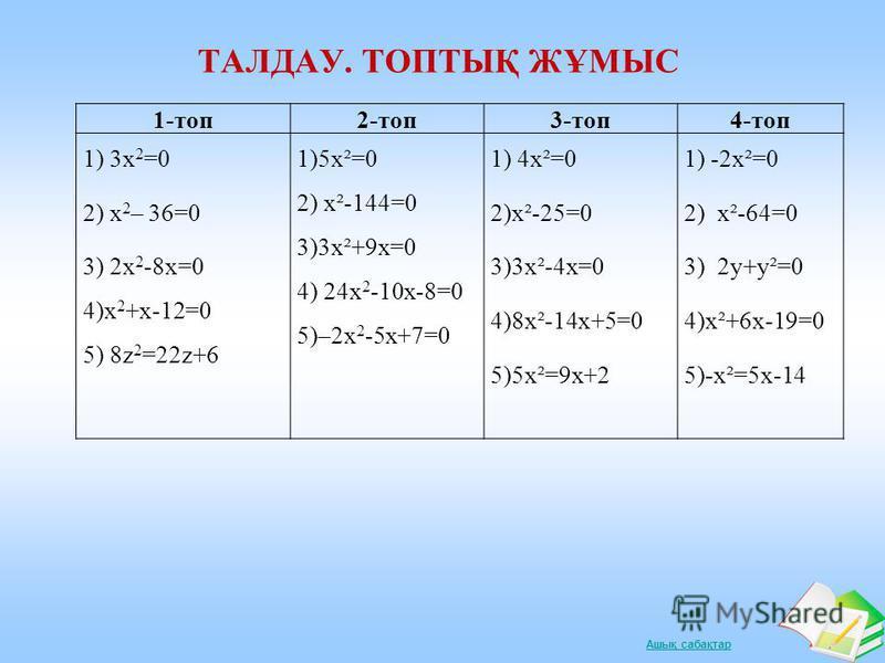 Ашық сабақтар ТАЛДАУ. ТОПТЫҚ ЖҰМЫС 1-топ2-топ3-топ4-топ 1) 3х 2 =0 2) х 2 – 36=0 3) 2х 2 -8х=0 4)х 2 +х-12=0 5) 8z 2 =22z+6 1)5х²=0 2) х²-144=0 3)3х²+9х=0 4) 24х 2 -10х-8=0 5)–2х 2 -5х+7=0 1) 4х²=0 2)х²-25=0 3)3х²-4х=0 4)8х²-14х+5=0 5)5х²=9х+2 1) -2х