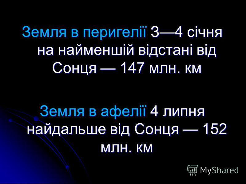 Земля в перигелії З4 січня на найменшій відстані від Сонця 147 млн. км Земля в афелії 4 липня найдальше від Сонця 152 млн. км