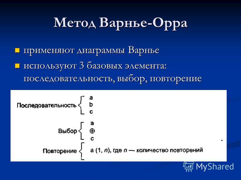 Метод Варнье-Орра применяют диаграммы Варнье применяют диаграммы Варнье используют 3 базовых элемента: последовательность, выбор, повторение используют 3 базовых элемента: последовательность, выбор, повторение