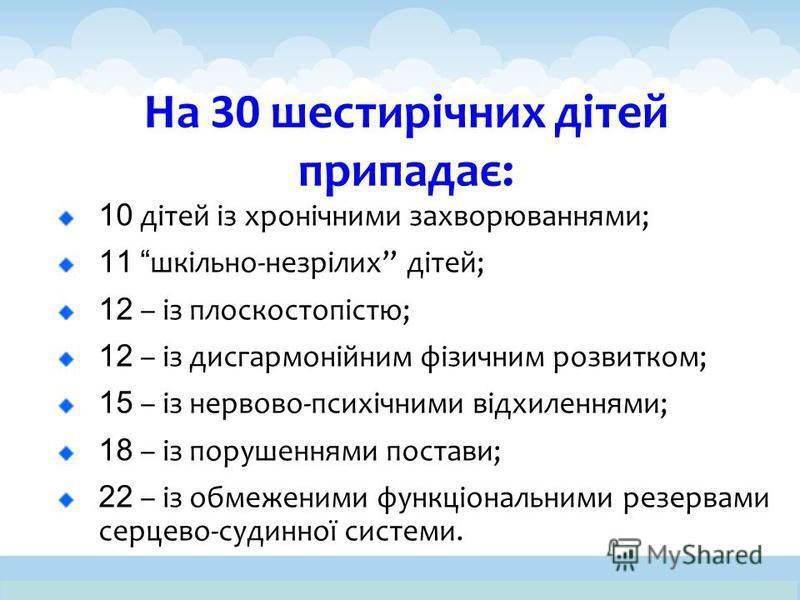 На 30 шестирічних дітей припадає: 10 дітей із хронічними захворюваннями; 11 шкільно-незрілих дітей; 12 – із плоскостопістю; 12 – із дисгармонійним фізичним розвитком; 15 – із нервово-психічними відхиленнями; 18 – із порушеннями постави; 22 – із обмеж