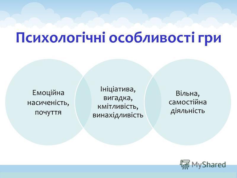 Психологічні особливості гри Емоційна насиченість, почуття Ініціатива, вигадка, кмітливість, винахідливість Вільна, самостійна діяльність