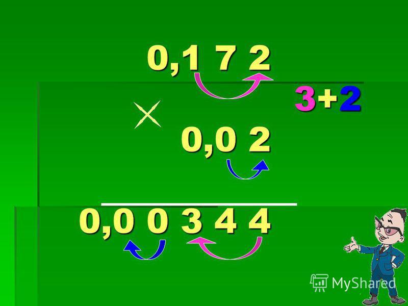 0,2 3 0,2 3 5,7 5,7 1 6 1 1 1 5 1 1 5 1, 3 1 1 1, 3 1 1