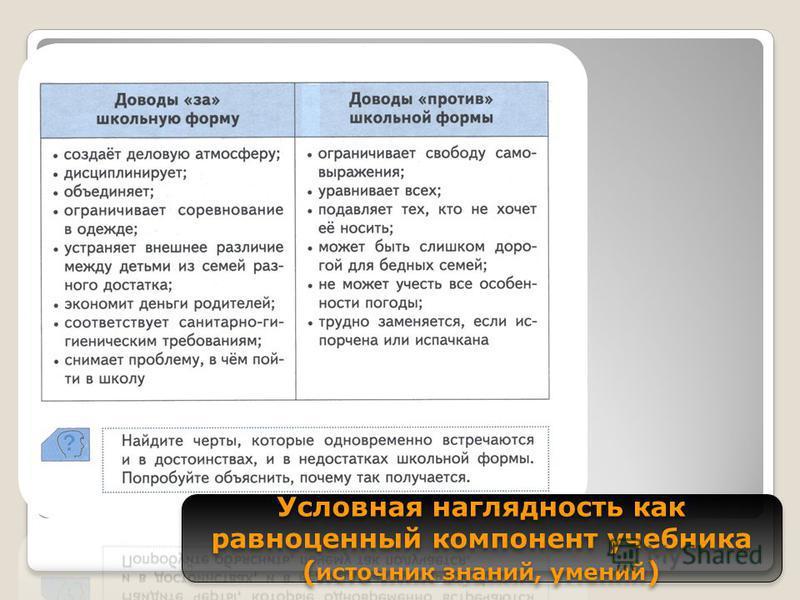 Условная наглядность как равноценный компонент учебника ( источник знаний, умений )