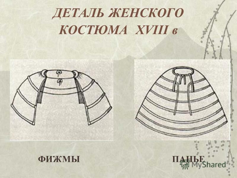 ДЕТАЛЬ ЖЕНСКОГО КОСТЮМА XVIII в ФИЖМЫ ПАНЬЕ