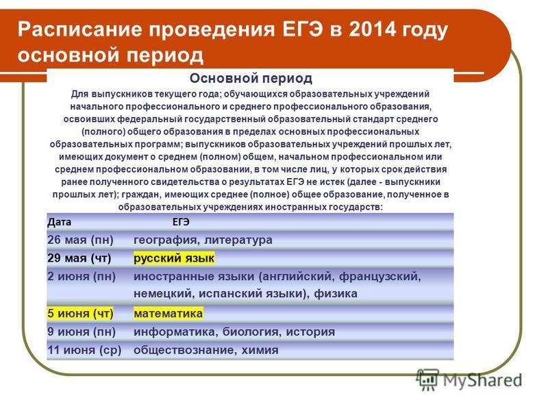 Расписание проведения ЕГЭ в 2014 году основной период Основной период Для выпускников текущего года; обучающихся образовательных учреждений начального профессионального и среднего профессионального образования, освоивших федеральный государственный о