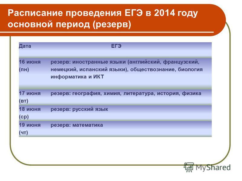 Расписание проведения ЕГЭ в 2014 году основной период (резерв) Дата ЕГЭ 16 июня (пн) резерв: иностранные языки (английский, французский, немецкий, испанский языки), обществознание, биология информатика и ИКТ 17 июня (вт) резерв: география, химия, лит