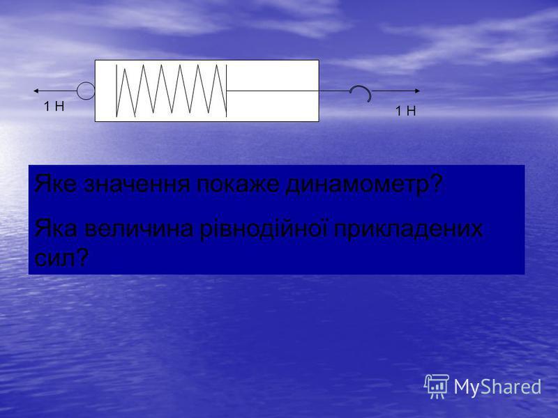 1 Н Яке значення покаже динамометр? Яка величина рівнодійної прикладених сил?
