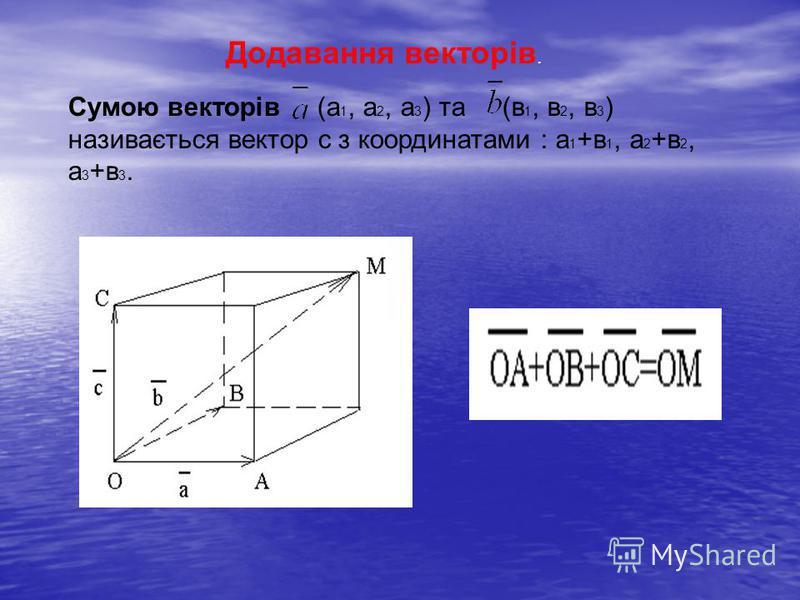 Додавання векторів. Сумою векторів (а 1, а 2, а 3 ) та (в 1, в 2, в 3 ) називається вектор с з координатами : а 1 +в 1, а 2 +в 2, а 3 +в 3.