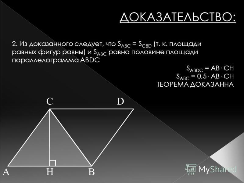 AHB CD ДОКАЗАТЕЛЬСТВО: 2. Из доказанного следует, что S ABC = S CBD (т. к. площади равных фигур равны) и S ABC равна половине площади параллелограмма ABDC S ABDC = AB· CH S ABC = 0,5· AB· CH ТЕОРЕМА ДОКАЗАННА