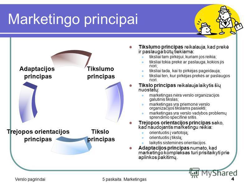 Verslo pagrindai5 paskaita. Marketingas4 Marketingo principai Tikslumo principas Tikslo principas Trejopos orientacijos principas Adaptacijos principas Tikslumo principas reikalauja, kad prekė ir paslauga būtų tiekiama: tiksliai tam pirkėjui, kuriam