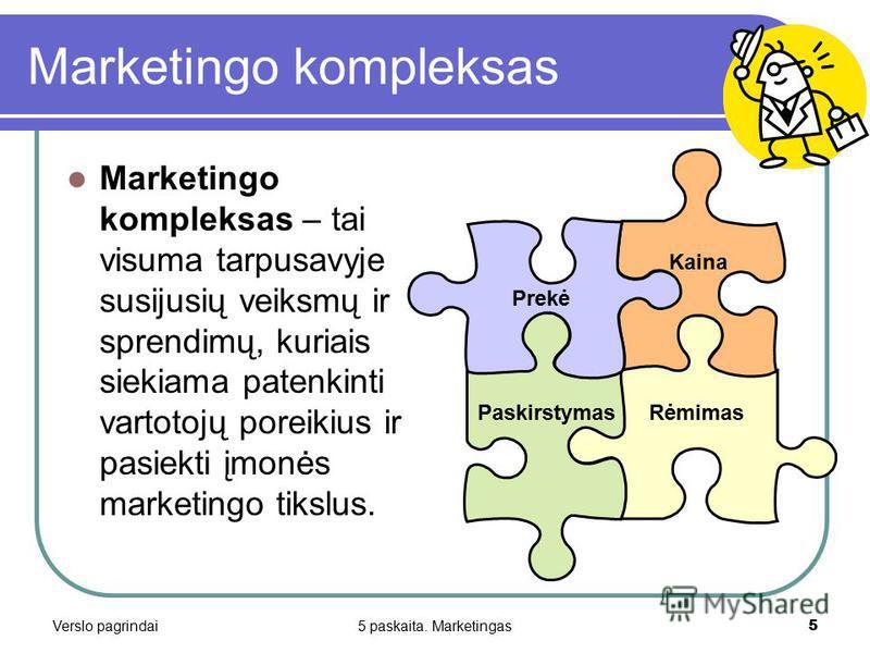 Verslo pagrindai5 paskaita. Marketingas5 Marketingo kompleksas Marketingo kompleksas – tai visuma tarpusavyje susijusių veiksmų ir sprendimų, kuriais siekiama patenkinti vartotojų poreikius ir pasiekti įmonės marketingo tikslus. Prekė Kaina Paskirsty