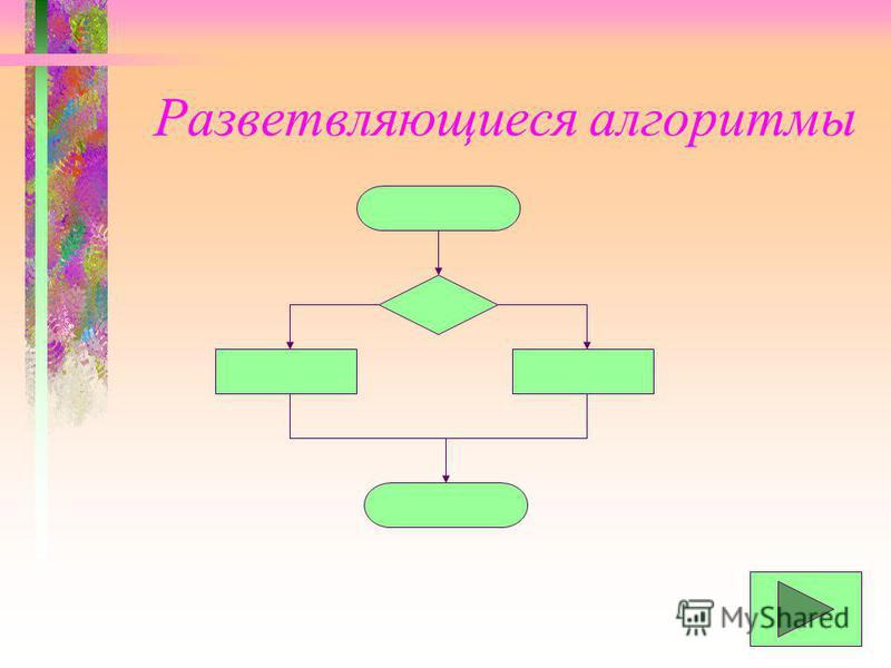 Линейные алгоритмы