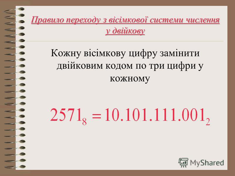 Правило переходу з вісімкової системи числення у двійкову Кожну вісімкову цифру замінити двійковим кодом по три цифри у кожному