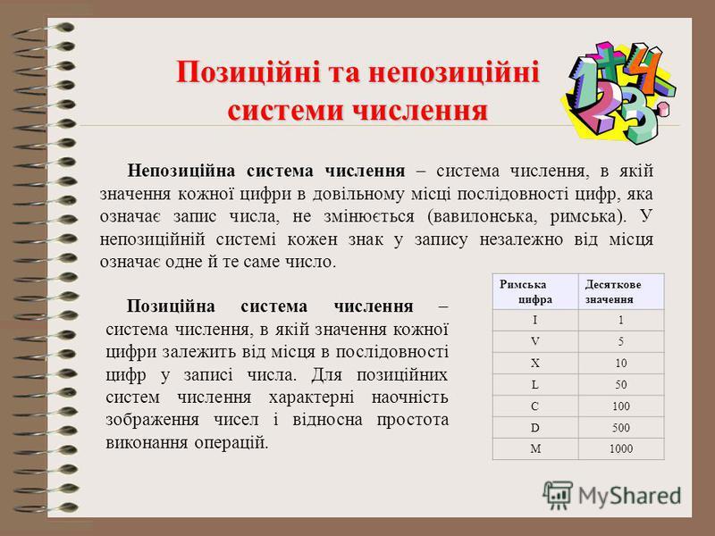 Позиційні та непозиційні системи числення Непозиційна система числення – система числення, в якій значення кожної цифри в довільному місці послідовності цифр, яка означає запис числа, не змінюється (вавилонська, римська). У непозиційній системі кожен