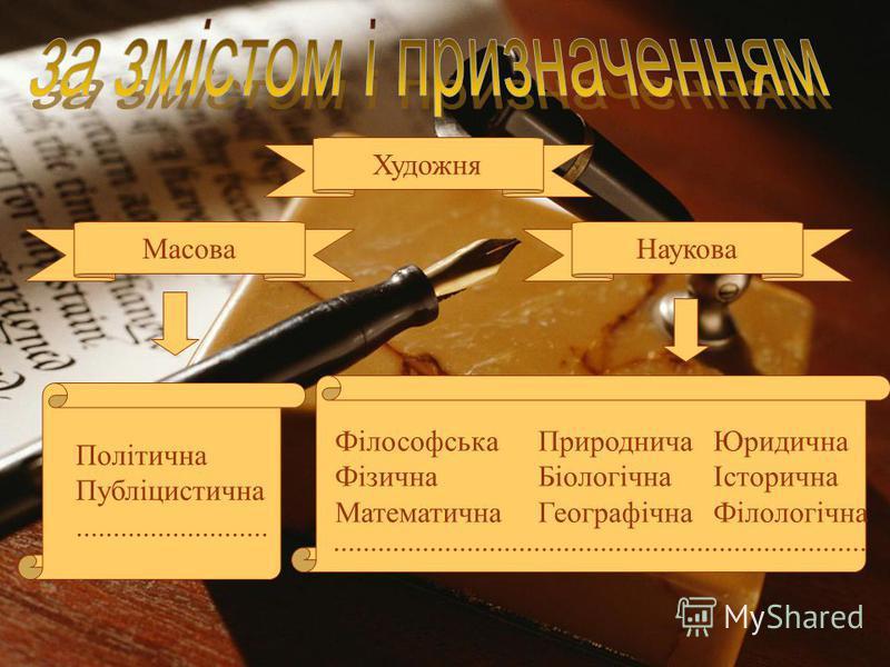 Наукова Художня Масова Політична Публіцистична.......................... Філософська Фізична Математична Природнича Біологічна Географічна Юридична Історична Філологічна........................................................................