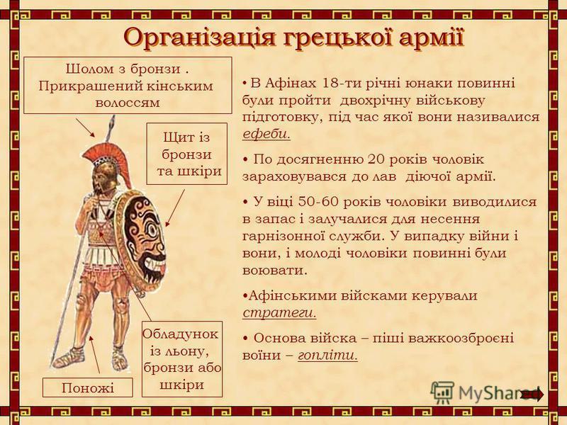 Організація грецької армії В Афінах 18-ти річні юнаки повинні були пройти двохрічну військову підготовку, під час якої вони називалися ефеби. По досягненню 20 років чоловік зараховувався до лав діючої армії. У віці 50-60 років чоловіки виводилися в з