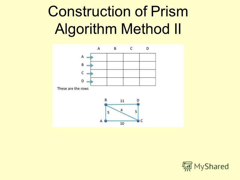 Construction of Prism Algorithm Method II